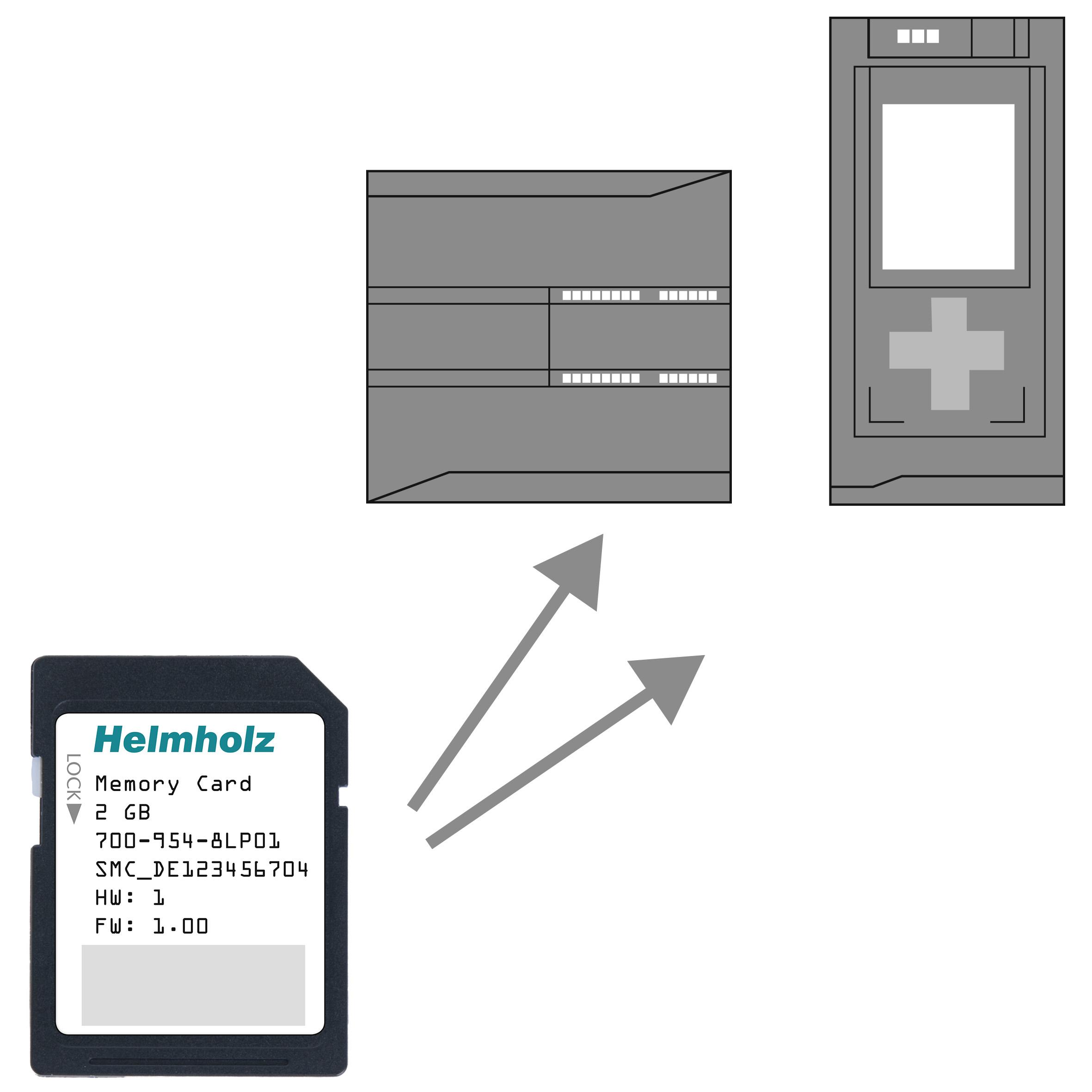 Memory Cards für S7-1500 und S7-1200